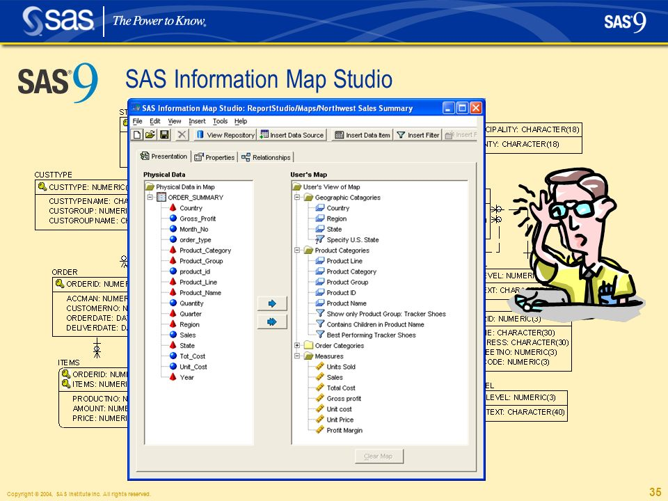 Copyright © 2004, SAS Institute Inc. All rights reserved. 35 SAS Information Map Studio