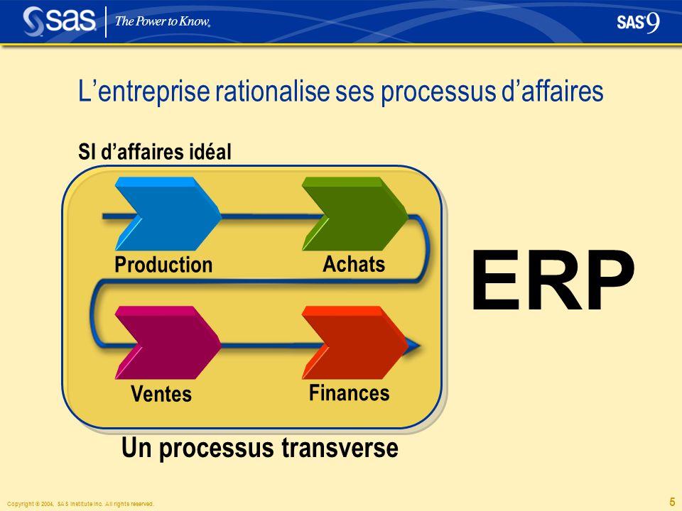 16 Copyright © 2004, SAS Institute Inc. All rights reserved. Au-delà du BI traditionnel
