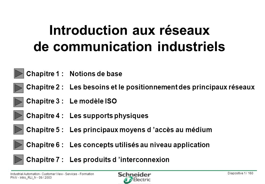 Diapositive 102 / 160 Industrial Automation - Customer View - Services - Formation PhW - Intro_RLI_fr - 09 / 2003 Chapitre 12 : Profibus-DP La couche physique Topologie : Bus avec terminaisons de ligne actives Distance maximum :Dépend du medium et du débit Minimum : 100 m à 12 Mbits/s sans répéteur Maximum : 4800 m à 9.6 kbits/s avec 3 repeteurs Débit :9,6 Kbits/s à 12 Mbits/s Nbre maxi.