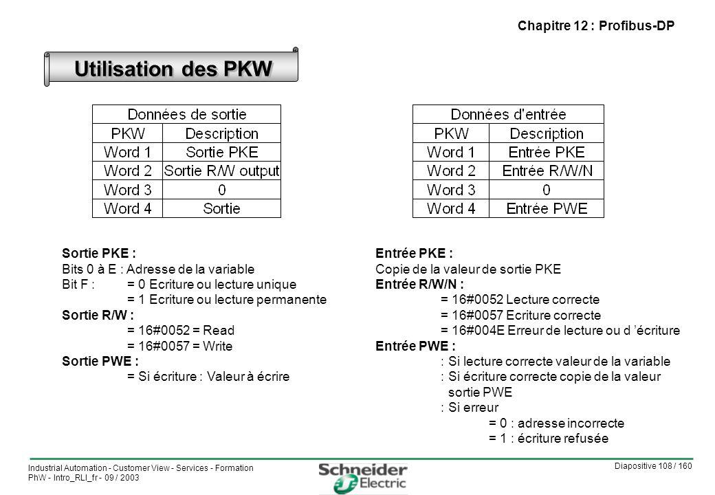 Diapositive 108 / 160 Industrial Automation - Customer View - Services - Formation PhW - Intro_RLI_fr - 09 / 2003 Utilisation des PKW Sortie PKE : Bits 0 à E : Adresse de la variable Bit F : = 0 Ecriture ou lecture unique = 1 Ecriture ou lecture permanente Sortie R/W : = 16#0052 = Read = 16#0057 = Write Sortie PWE : = Si écriture : Valeur à écrire Entrée PKE : Copie de la valeur de sortie PKE Entrée R/W/N : = 16#0052 Lecture correcte = 16#0057 Ecriture correcte = 16#004E Erreur de lecture ou d écriture Entrée PWE : : Si lecture correcte valeur de la variable : Si écriture correcte copie de la valeur sortie PWE : Si erreur = 0 : adresse incorrecte = 1 : écriture refusée Chapitre 12 : Profibus-DP