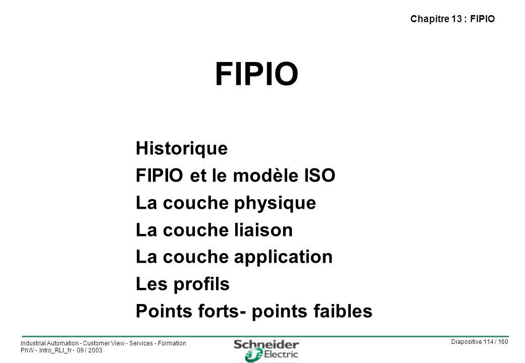 Diapositive 114 / 160 Industrial Automation - Customer View - Services - Formation PhW - Intro_RLI_fr - 09 / 2003 FIPIO Chapitre 13 : FIPIO Historique FIPIO et le modèle ISO La couche physique La couche liaison La couche application Les profils Points forts- points faibles