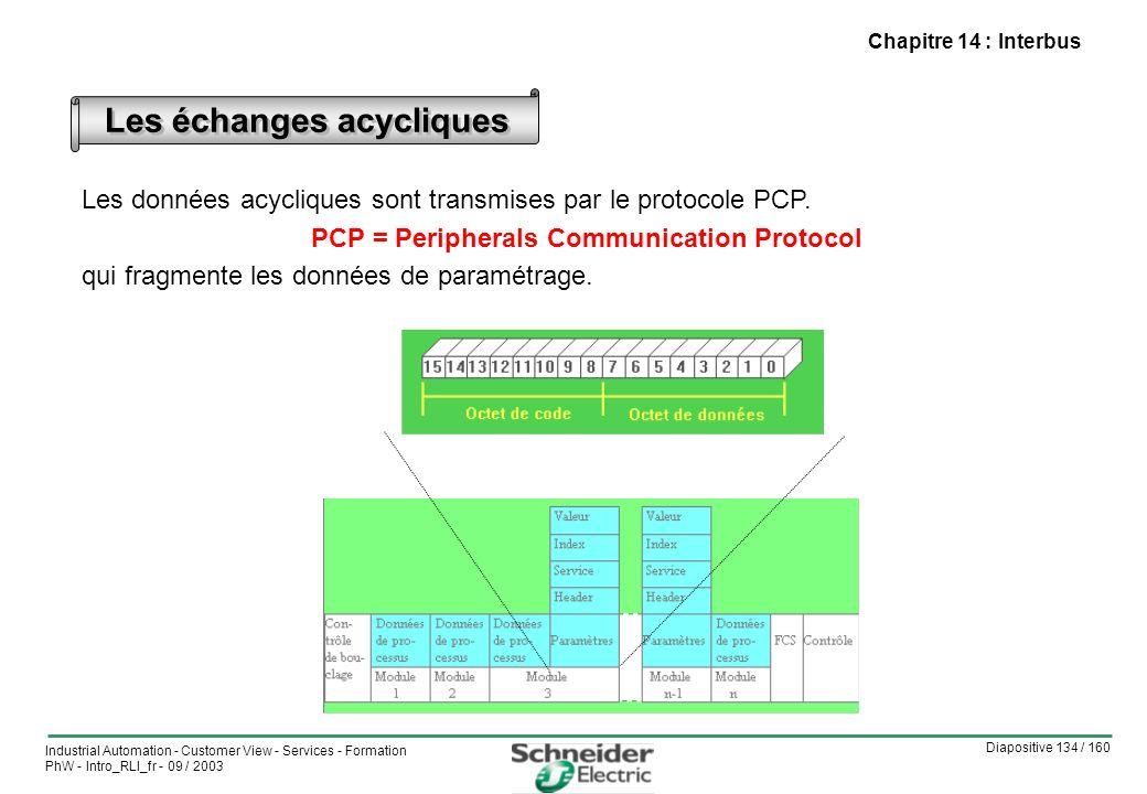 Diapositive 134 / 160 Industrial Automation - Customer View - Services - Formation PhW - Intro_RLI_fr - 09 / 2003 Chapitre 14 : Interbus Les échanges acycliques Les données acycliques sont transmises par le protocole PCP.