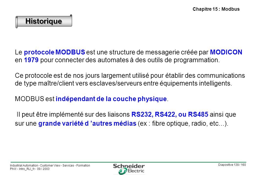 Diapositive 138 / 160 Industrial Automation - Customer View - Services - Formation PhW - Intro_RLI_fr - 09 / 2003 Chapitre 15 : Modbus Historique Le protocole MODBUS est une structure de messagerie créée par MODICON en 1979 pour connecter des automates à des outils de programmation.