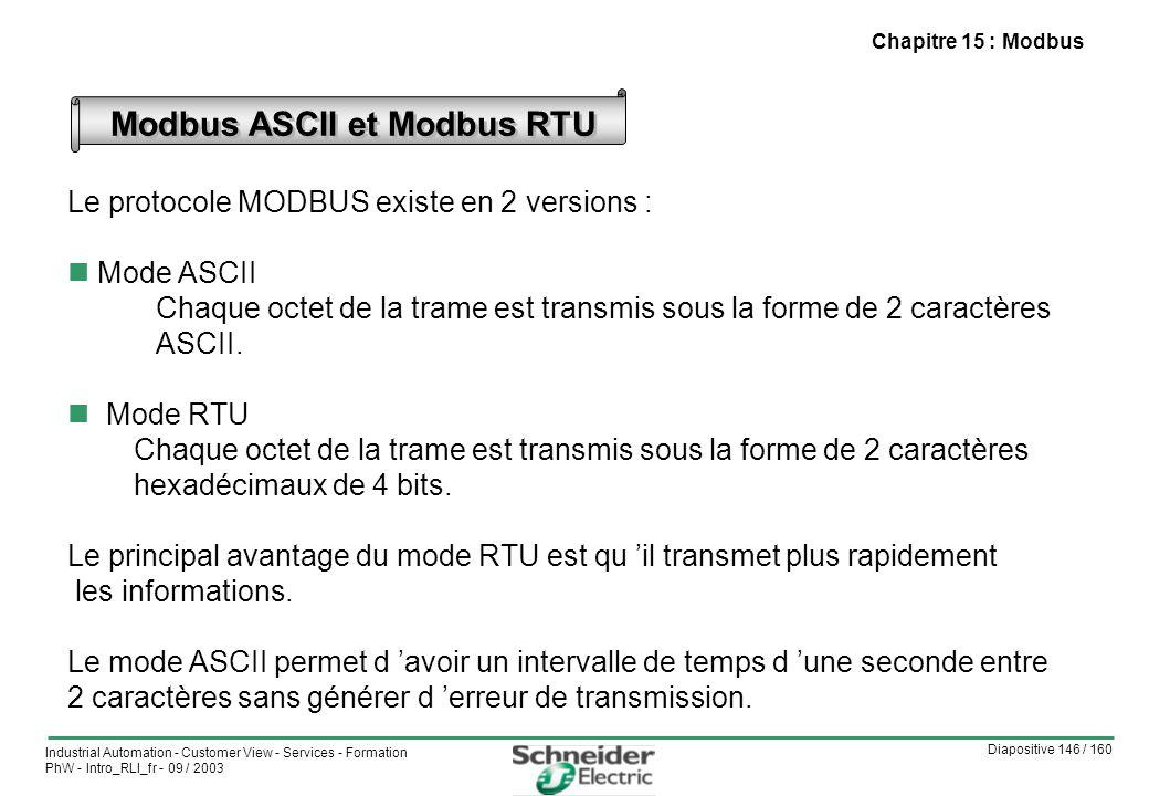 Diapositive 146 / 160 Industrial Automation - Customer View - Services - Formation PhW - Intro_RLI_fr - 09 / 2003 Chapitre 15 : Modbus Modbus ASCII et Modbus RTU Le protocole MODBUS existe en 2 versions : Mode ASCII Chaque octet de la trame est transmis sous la forme de 2 caractères ASCII.