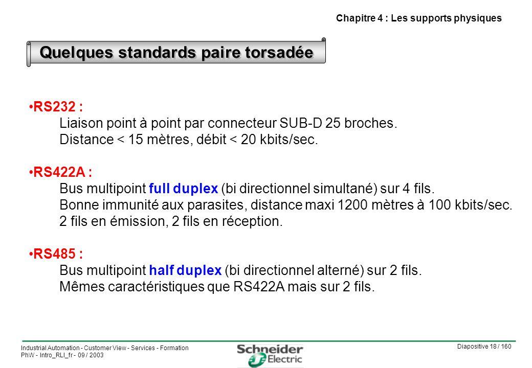 Diapositive 18 / 160 Industrial Automation - Customer View - Services - Formation PhW - Intro_RLI_fr - 09 / 2003 Quelques standards paire torsadée RS232 : Liaison point à point par connecteur SUB-D 25 broches.