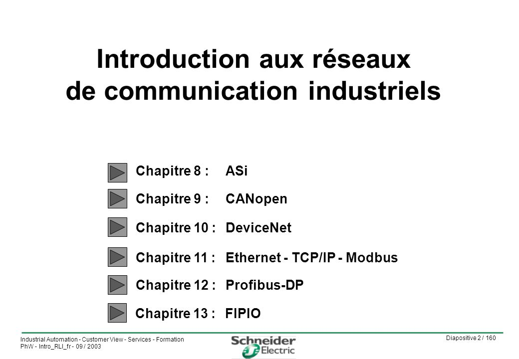 Diapositive 153 / 160 Industrial Automation - Customer View - Services - Formation PhW - Intro_RLI_fr - 09 / 2003 Automates Chapitre 17 : Aperçu de l offre de communication IA