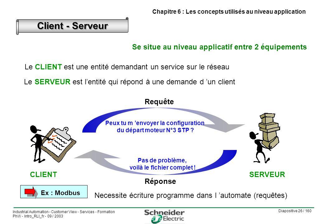 Diapositive 26 / 160 Industrial Automation - Customer View - Services - Formation PhW - Intro_RLI_fr - 09 / 2003 Chapitre 6 : Les concepts utilisés au niveau application Client - Serveur Réponse Pas de problème, voilà le fichier complet .