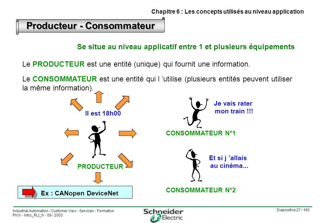 Diapositive 27 / 160 Industrial Automation - Customer View - Services - Formation PhW - Intro_RLI_fr - 09 / 2003 Producteur - Consommateur Le PRODUCTEUR est une entité (unique) qui fournit une information.