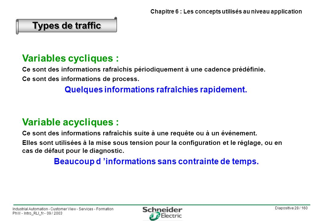 Diapositive 28 / 160 Industrial Automation - Customer View - Services - Formation PhW - Intro_RLI_fr - 09 / 2003 Types de traffic Variables cycliques : Ce sont des informations rafraîchis périodiquement à une cadence prédéfinie.
