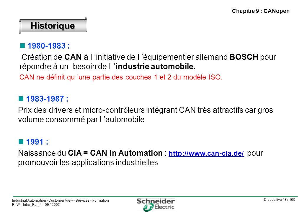 Diapositive 48 / 160 Industrial Automation - Customer View - Services - Formation PhW - Intro_RLI_fr - 09 / 2003 Chapitre 9 : CANopen 1980-1983 : Création de CAN à l initiative de l équipementier allemand BOSCH pour répondre à un besoin de l industrie automobile.