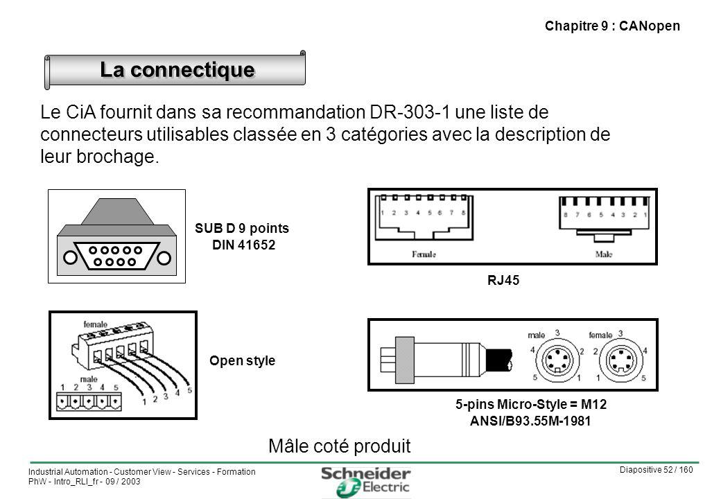 Diapositive 52 / 160 Industrial Automation - Customer View - Services - Formation PhW - Intro_RLI_fr - 09 / 2003 Chapitre 9 : CANopen Le CiA fournit dans sa recommandation DR-303-1 une liste de connecteurs utilisables classée en 3 catégories avec la description de leur brochage.