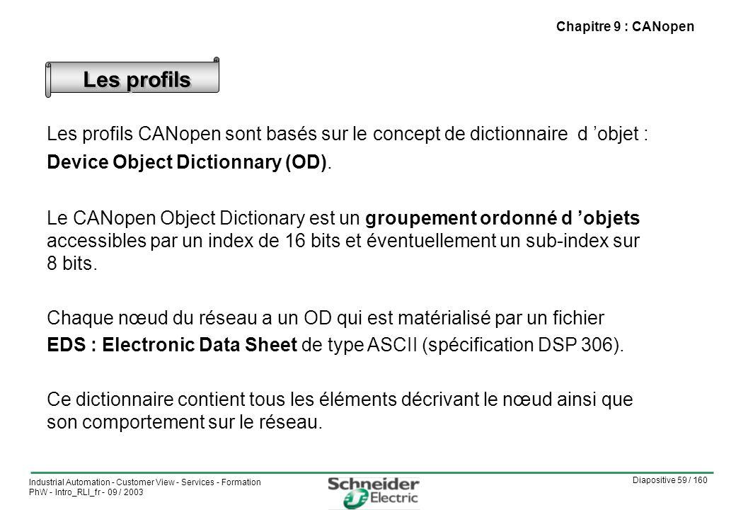 Diapositive 59 / 160 Industrial Automation - Customer View - Services - Formation PhW - Intro_RLI_fr - 09 / 2003 Chapitre 9 : CANopen Les profils Les profils CANopen sont basés sur le concept de dictionnaire d objet : Device Object Dictionnary (OD).