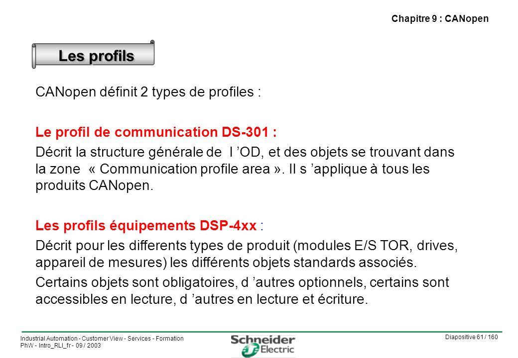 Diapositive 61 / 160 Industrial Automation - Customer View - Services - Formation PhW - Intro_RLI_fr - 09 / 2003 Chapitre 9 : CANopen Les profils CANopen définit 2 types de profiles : Le profil de communication DS-301 : Décrit la structure générale de l OD, et des objets se trouvant dans la zone « Communication profile area ».