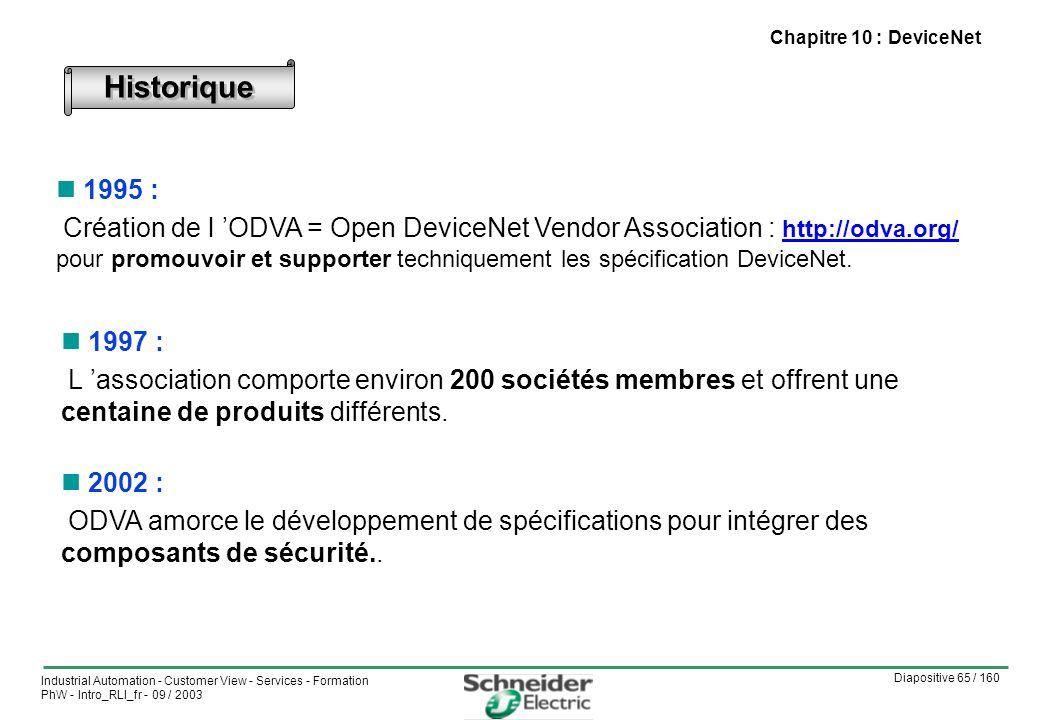 Diapositive 65 / 160 Industrial Automation - Customer View - Services - Formation PhW - Intro_RLI_fr - 09 / 2003 Chapitre 10 : DeviceNet 1997 : L association comporte environ 200 sociétés membres et offrent une centaine de produits différents.