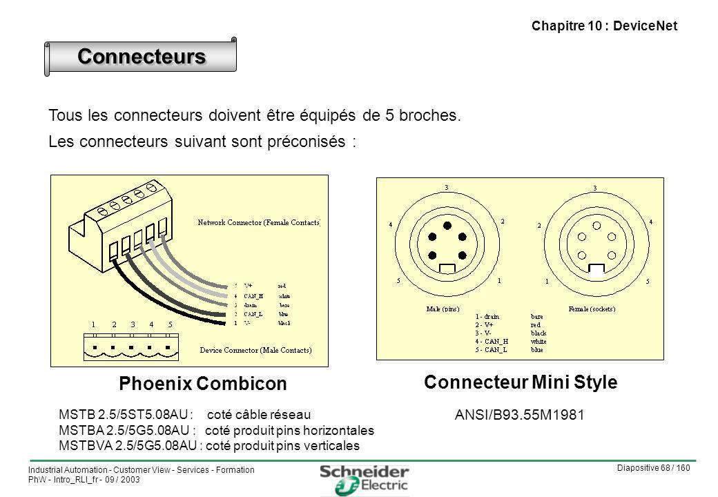 Diapositive 68 / 160 Industrial Automation - Customer View - Services - Formation PhW - Intro_RLI_fr - 09 / 2003 Chapitre 10 : DeviceNet Connecteurs Tous les connecteurs doivent être équipés de 5 broches.