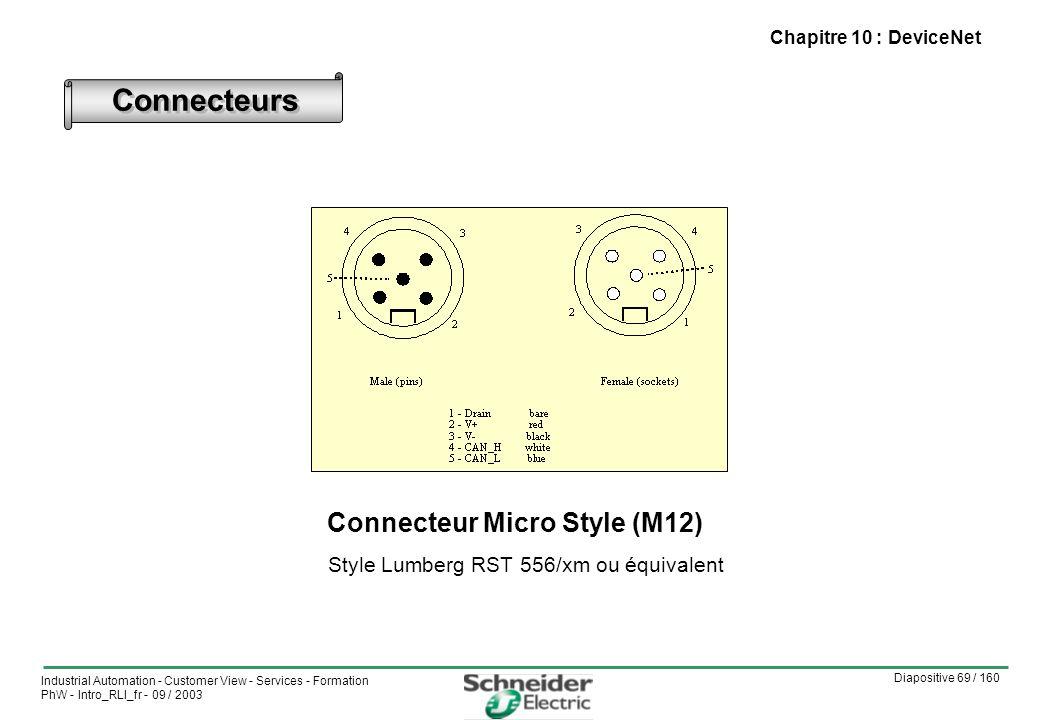 Diapositive 69 / 160 Industrial Automation - Customer View - Services - Formation PhW - Intro_RLI_fr - 09 / 2003 Chapitre 10 : DeviceNet Connecteurs Connecteur Micro Style (M12) Style Lumberg RST 556/xm ou équivalent