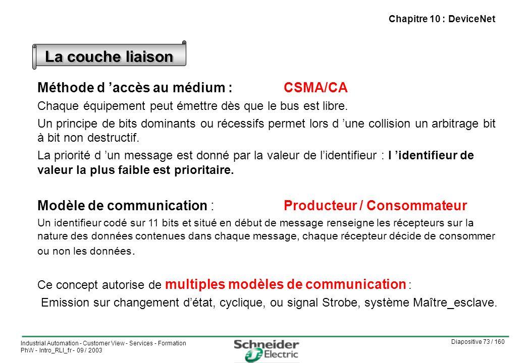 Diapositive 73 / 160 Industrial Automation - Customer View - Services - Formation PhW - Intro_RLI_fr - 09 / 2003 Chapitre 10 : DeviceNet Méthode d accès au médium : CSMA/CA Chaque équipement peut émettre dès que le bus est libre.