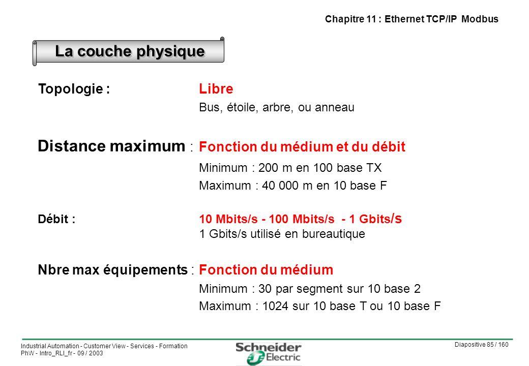 Diapositive 85 / 160 Industrial Automation - Customer View - Services - Formation PhW - Intro_RLI_fr - 09 / 2003 Chapitre 11 : Ethernet TCP/IP Modbus La couche physique Topologie : Libre Bus, étoile, arbre, ou anneau Distance maximum :Fonction du médium et du débit Minimum : 200 m en 100 base TX Maximum : 40 000 m en 10 base F Débit :10 Mbits/s - 100 Mbits/s - 1 Gbits /s 1 Gbits/s utilisé en bureautique Nbre max équipements : Fonction du médium Minimum : 30 par segment sur 10 base 2 Maximum : 1024 sur 10 base T ou 10 base F