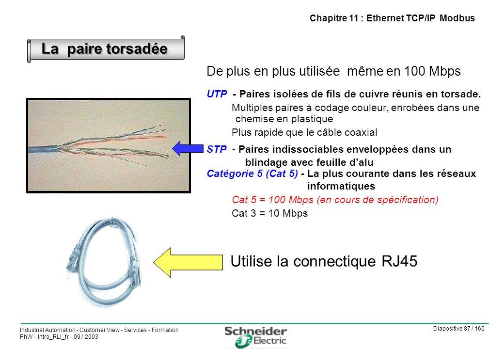 Diapositive 87 / 160 Industrial Automation - Customer View - Services - Formation PhW - Intro_RLI_fr - 09 / 2003 De plus en plus utilisée même en 100 Mbps UTP - Paires isolées de fils de cuivre réunis en torsade.