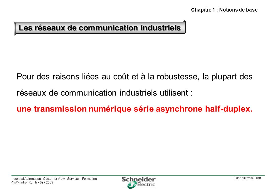 Diapositive 30 / 160 Industrial Automation - Customer View - Services - Formation PhW - Intro_RLI_fr - 09 / 2003 Notion de profil Chapitre 6 : Les concepts utilisés au niveau application Un profil est un moyen standardisé de décrire les fonctionnalités garantissant l interchangeabilité de constituants.