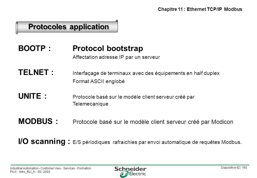 Diapositive 92 / 160 Industrial Automation - Customer View - Services - Formation PhW - Intro_RLI_fr - 09 / 2003 Chapitre 11 : Ethernet TCP/IP Modbus Protocoles application BOOTP :Protocol bootstrap Affectation adresse IP par un serveur TELNET : Interfaçage de terminaux avec des équipements en half duplex Format ASCII englobé UNITE : Protocole basé sur le modèle client serveur créé par Telemecanique MODBUS : Protocole basé sur le modèle client serveur créé par Modicon I/O scanning : E/S périodiques rafraichies par envoi automatique de requêtes Modbus.