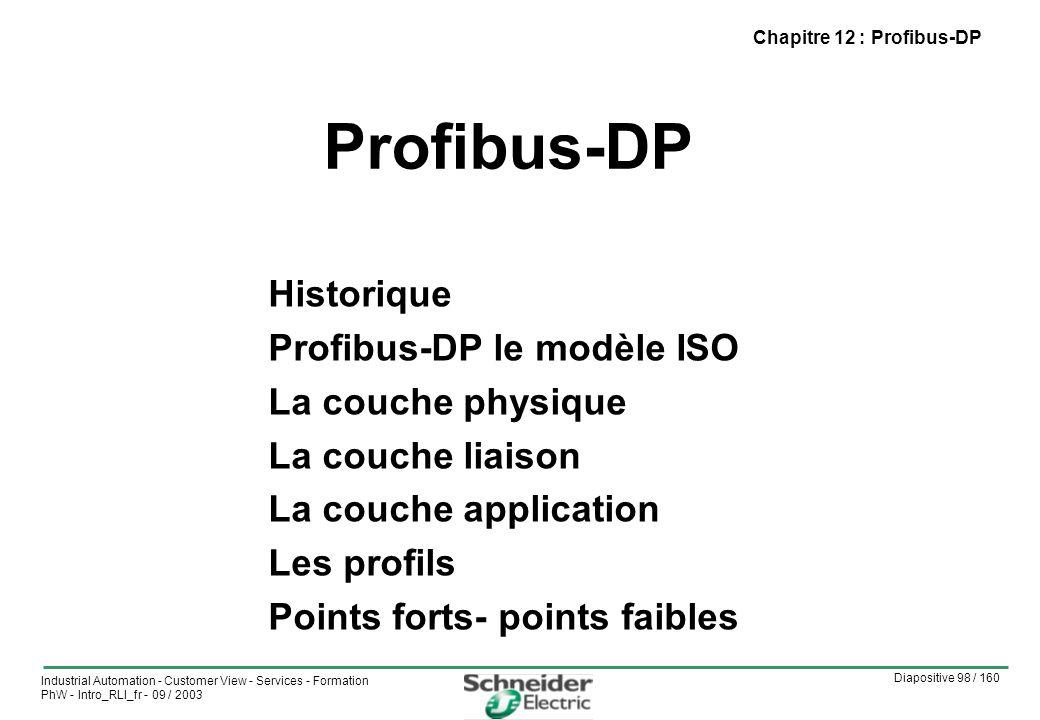 Diapositive 98 / 160 Industrial Automation - Customer View - Services - Formation PhW - Intro_RLI_fr - 09 / 2003 Profibus-DP Chapitre 12 : Profibus-DP Historique Profibus-DP le modèle ISO La couche physique La couche liaison La couche application Les profils Points forts- points faibles