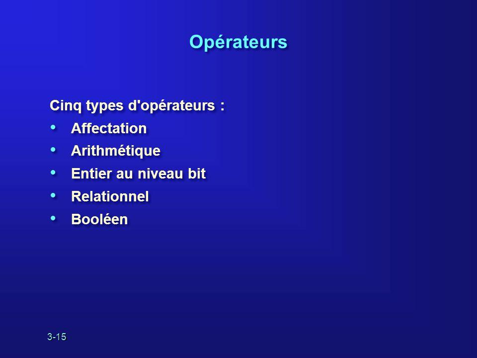 3-15 Opérateurs Cinq types d opérateurs : Affectation Arithmétique Entier au niveau bit Relationnel Booléen Cinq types d opérateurs : Affectation Arithmétique Entier au niveau bit Relationnel Booléen