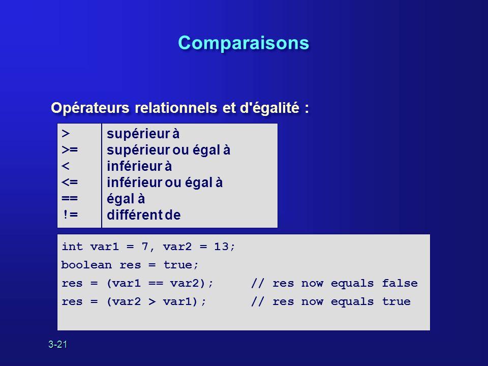 3-21 Opérateurs relationnels et d égalité : supérieur à supérieur ou égal à inférieur à inférieur ou égal à égal à différent de > >= < <= == != Comparaisons int var1 = 7, var2 = 13; boolean res = true; res = (var1 == var2); // res now equals false res = (var2 > var1); // res now equals true