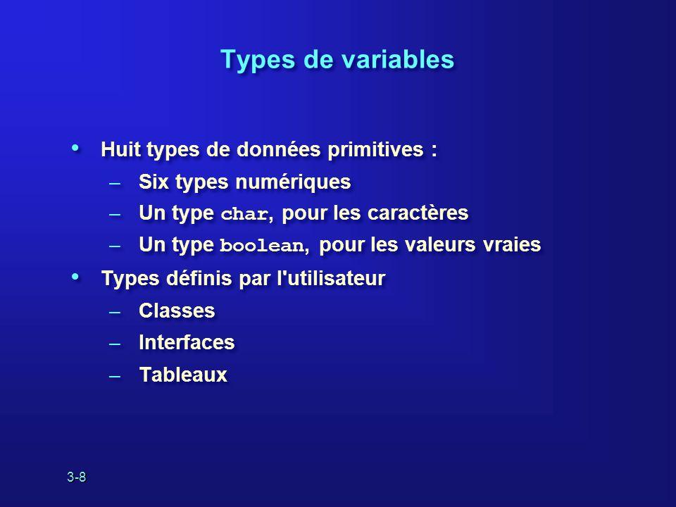 3-8 Types de variables Huit types de données primitives : –Six types numériques –Un type char, pour les caractères –Un type boolean, pour les valeurs vraies Types définis par l utilisateur –Classes –Interfaces –Tableaux Huit types de données primitives : –Six types numériques –Un type char, pour les caractères –Un type boolean, pour les valeurs vraies Types définis par l utilisateur –Classes –Interfaces –Tableaux