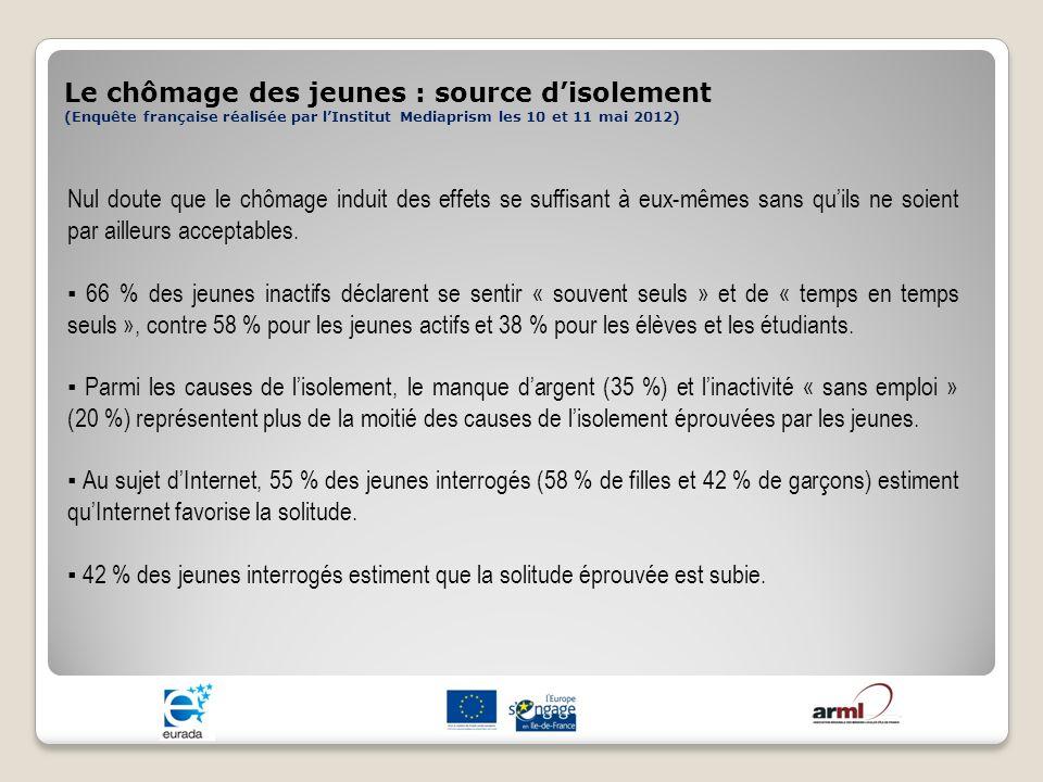 Le chômage des jeunes : source disolement (Enquête française réalisée par lInstitut Mediaprism les 10 et 11 mai 2012) Nul doute que le chômage induit