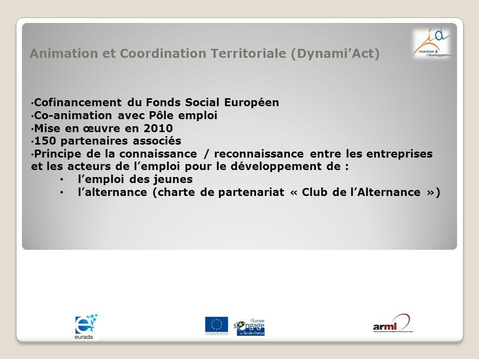 Animation et Coordination Territoriale (DynamiAct) Cofinancement du Fonds Social Européen Co-animation avec Pôle emploi Mise en œuvre en 2010 150 part