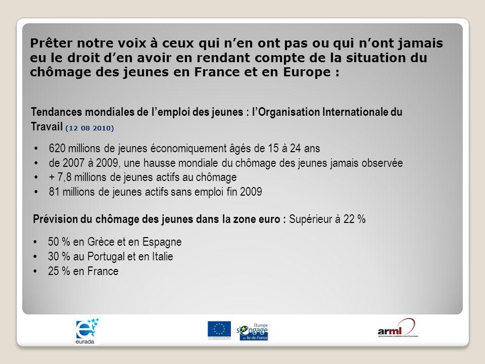 Prêter notre voix à ceux qui nen ont pas ou qui nont jamais eu le droit den avoir en rendant compte de la situation du chômage des jeunes en France et