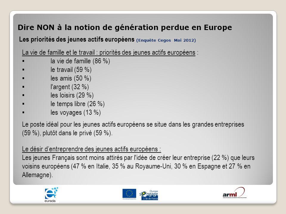 Dire NON à la notion de génération perdue en Europe Les priorités des jeunes actifs européens (Enquête Cegos Mai 2012) La vie de famille et le travail