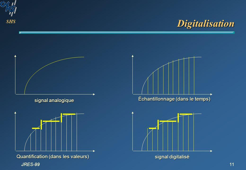 SHS JRES-9911 Digitalisation signal analogique Quantification (dans les valeurs) signal digitalisé Échantillonnage (dans le temps)