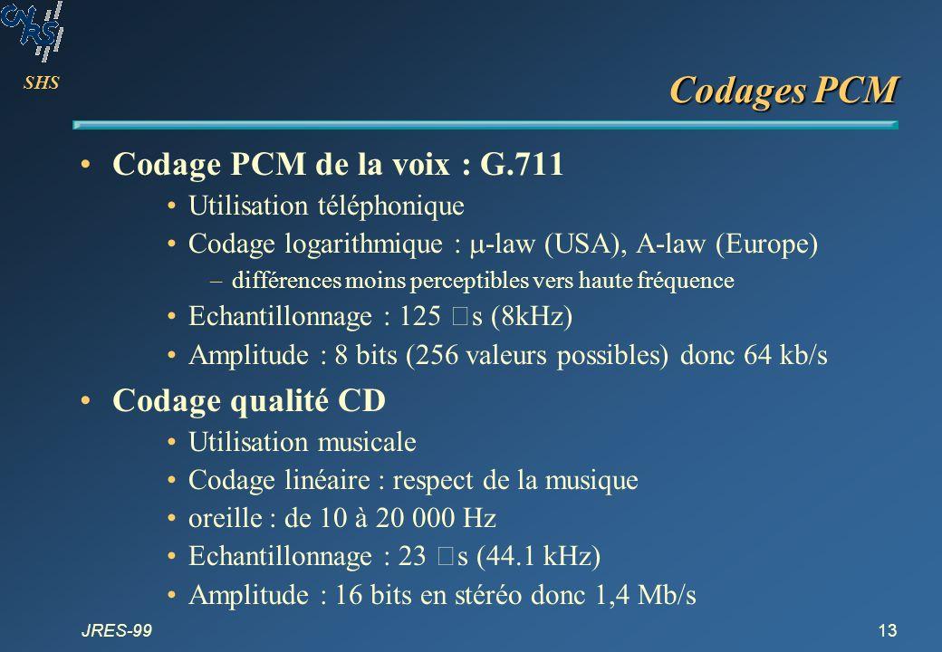 SHS JRES-9913 Codages PCM Codage PCM de la voix : G.711 Utilisation téléphonique Codage logarithmique : -law (USA), A-law (Europe) –différences moins