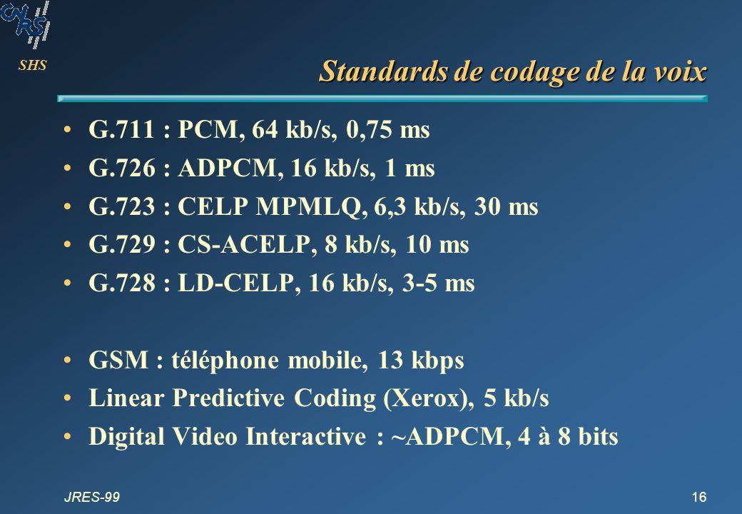SHS JRES-9916 Standards de codage de la voix G.711 : PCM, 64 kb/s, 0,75 ms G.726 : ADPCM, 16 kb/s, 1 ms G.723 : CELP MPMLQ, 6,3 kb/s, 30 ms G.729 : CS