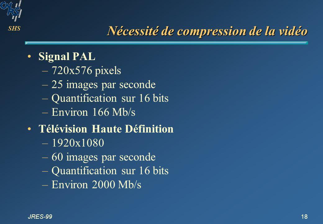 SHS JRES-9918 Nécessité de compression de la vidéo Signal PAL –720x576 pixels –25 images par seconde –Quantification sur 16 bits –Environ 166 Mb/s Tél