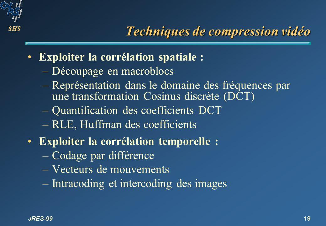SHS JRES-9919 Techniques de compression vidéo Exploiter la corrélation spatiale : –Découpage en macroblocs –Représentation dans le domaine des fréquen