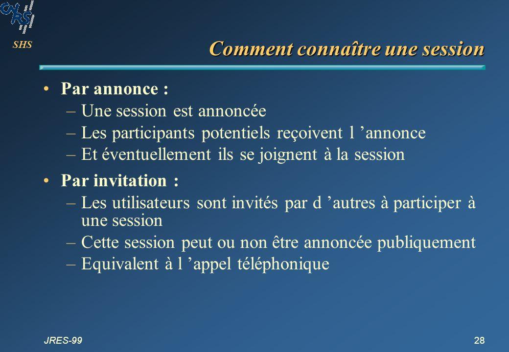 SHS JRES-9928 Comment connaître une session Par annonce : –Une session est annoncée –Les participants potentiels reçoivent l annonce –Et éventuellemen