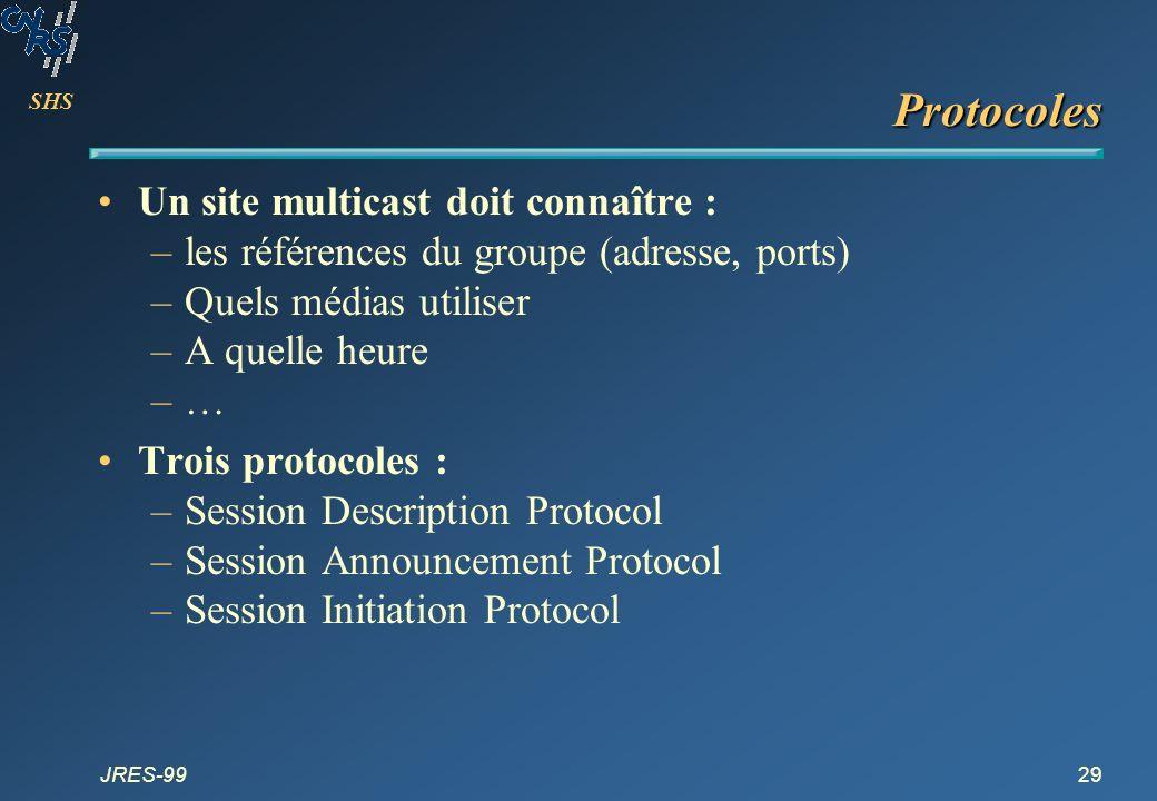 SHS JRES-9929 Protocoles Un site multicast doit connaître : –les références du groupe (adresse, ports) –Quels médias utiliser –A quelle heure –… Trois