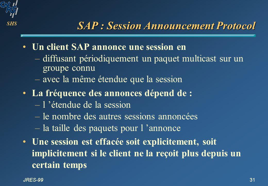 SHS JRES-9931 SAP : Session Announcement Protocol Un client SAP annonce une session en –diffusant périodiquement un paquet multicast sur un groupe con