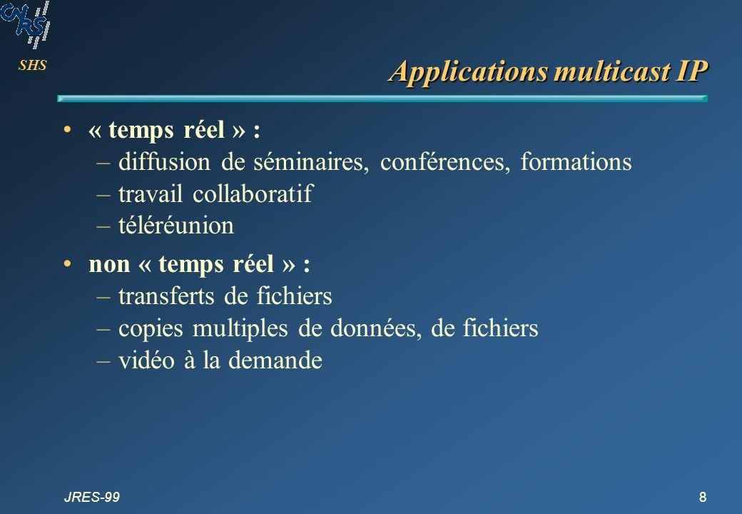 SHS JRES-999 Exemple unicast : NetMeeting Permet la visioconférence à 2 (audio, vidéo) Tableau blanc partagé Transfert de fichiers Applications partagées Gratuit (!), mais uniquement Windows (!!) Applications : téléphonie visuelle, dépannage,… Divers annuaires (ILS)