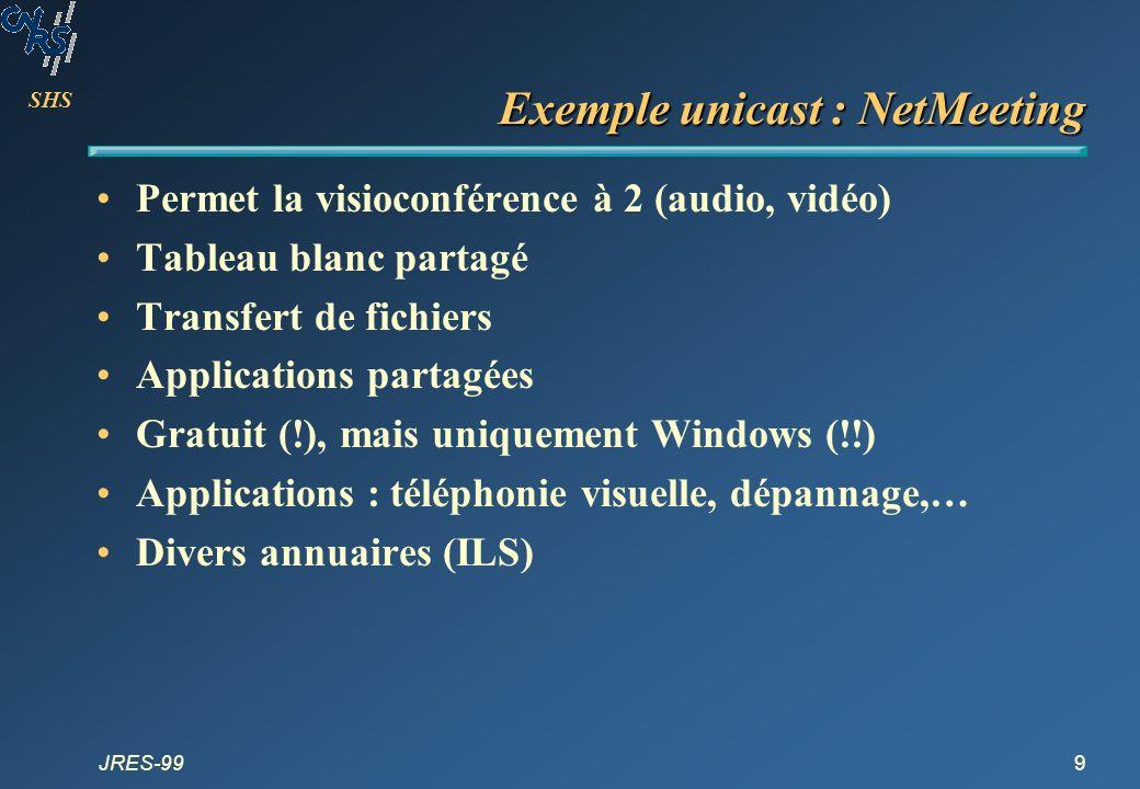 SHS JRES-999 Exemple unicast : NetMeeting Permet la visioconférence à 2 (audio, vidéo) Tableau blanc partagé Transfert de fichiers Applications partag