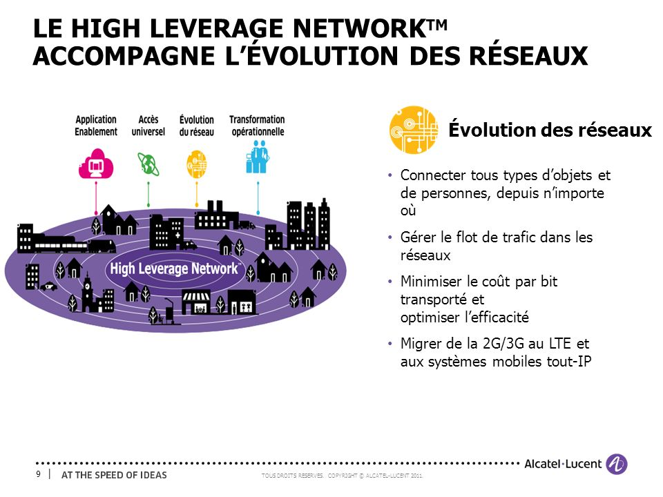TOUS DROITS RESERVES.COPYRIGHT © ALCATEL-LUCENT 2011.