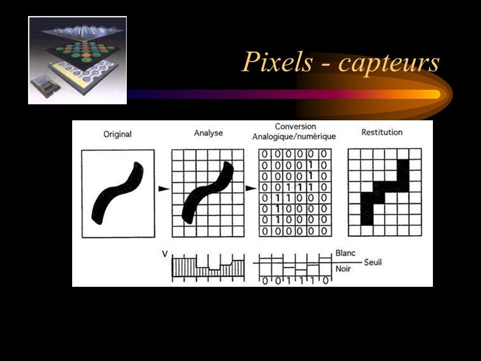 Pixels - capteurs