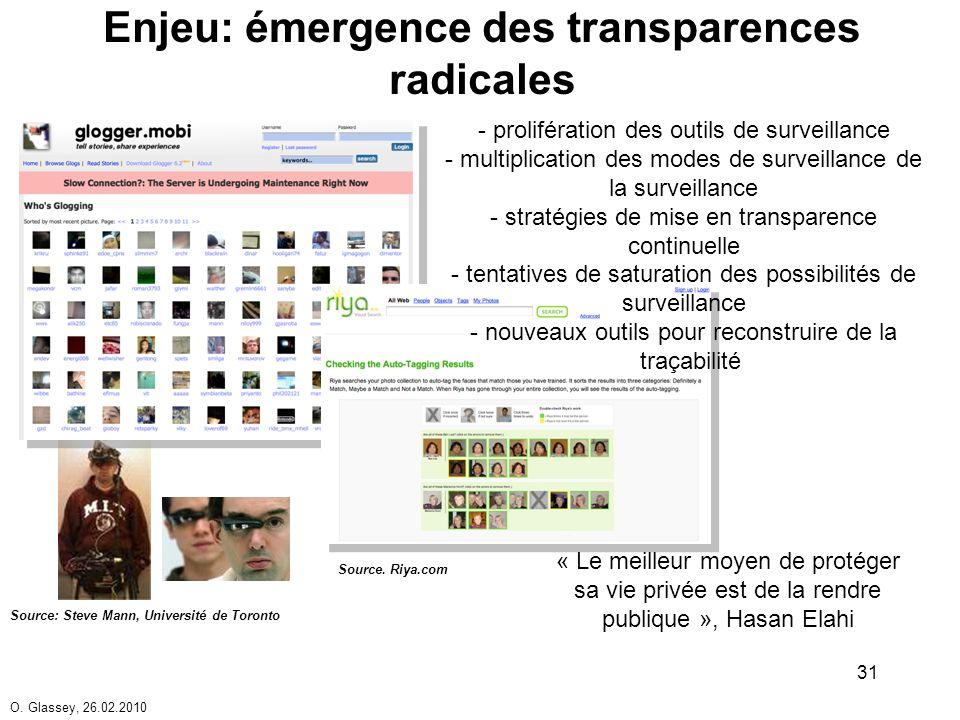O.Glassey, 26.02.2010 32 Enjeu: La préparation fin de la sphère privée en ligne.