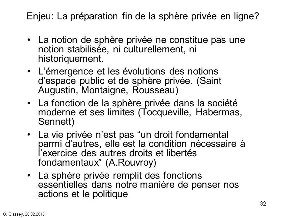 O. Glassey, 26.02.2010 32 Enjeu: La préparation fin de la sphère privée en ligne.