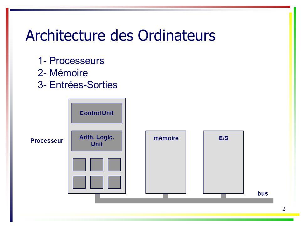 3 Organisation de la m é moire E/S bus Processeur Mémoire Instructions + opérandes Ex: addition du contenu du registre R1 avec la valeur numérique 7 ADD R1,#7 B1 07 1011 0001 0000 0111 1011 0001 0000 0111 @: adresse data