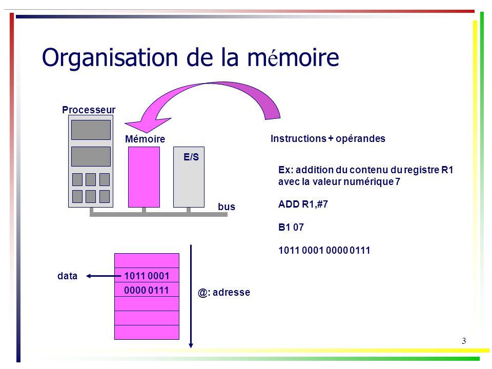 4 Organisation de la m é moire 1011 0001 0000 0111 processeur @ CD04 bus d adresse CD04 @ 1 R/W CS 1011 0001 CD05 1 0000 0111 1: positionnement de @ 2: bit R/W en lecture 3: chip select actif 4: données sur le bus D reg.
