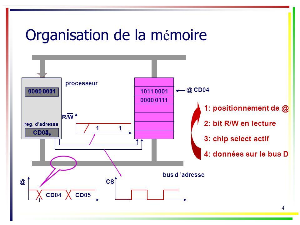 5 Organisation de la m é moire processeur D bus @ bus R/W Décodage d adresse CS1CS2CS3 M D0 CS D1 CS ES 110110 10X10X 10Z10Z Exemple: mémoires de 2 Mo 21 bits d adresse CS0 CS7 a23 a22 a21 déc.